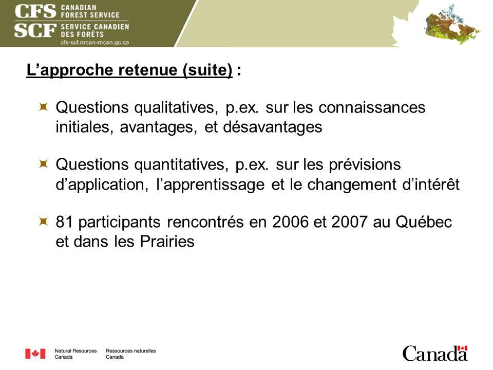 Lapproche retenue (suite) : Questions qualitatives, p.ex. sur les connaissances initiales, avantages, et désavantages Questions quantitatives, p.ex. s