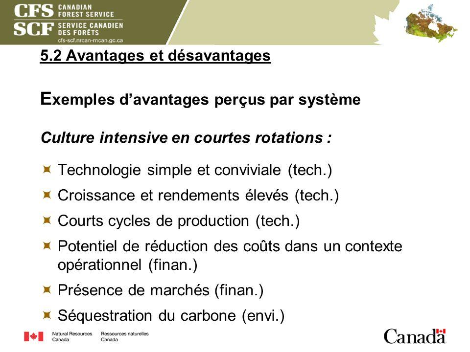 5.2 Avantages et désavantages E xemples davantages perçus par système Culture intensive en courtes rotations : Technologie simple et conviviale (tech.