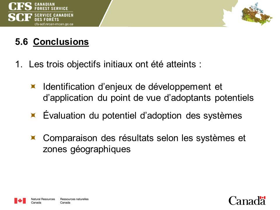 5.6 Conclusions 1.Les trois objectifs initiaux ont été atteints : Identification denjeux de développement et dapplication du point de vue dadoptants p