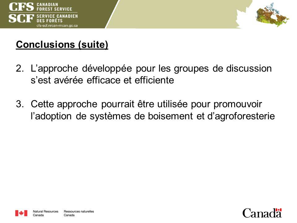 Conclusions (suite) 2.Lapproche développée pour les groupes de discussion sest avérée efficace et efficiente 3.Cette approche pourrait être utilisée p