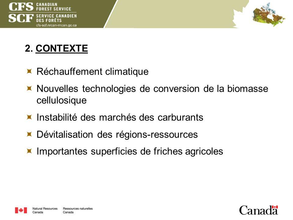 Réchauffement climatique Nouvelles technologies de conversion de la biomasse cellulosique Instabilité des marchés des carburants Dévitalisation des ré