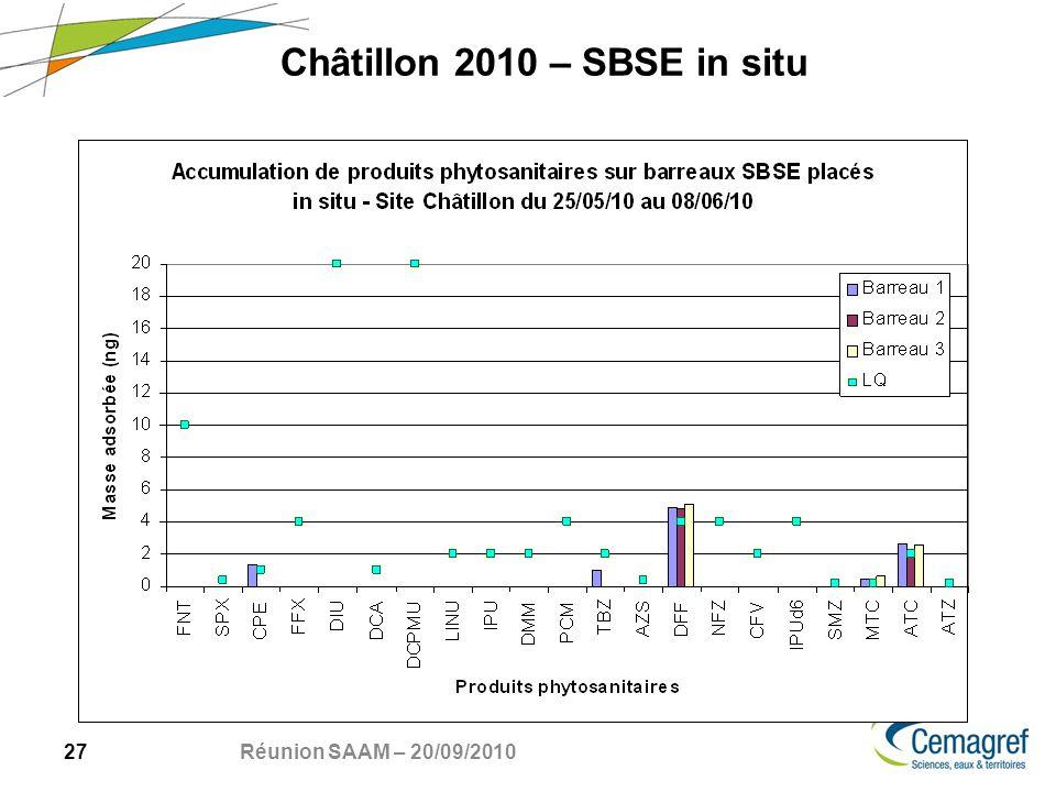 27 Réunion SAAM – 20/09/2010 Châtillon 2010 – SBSE in situ