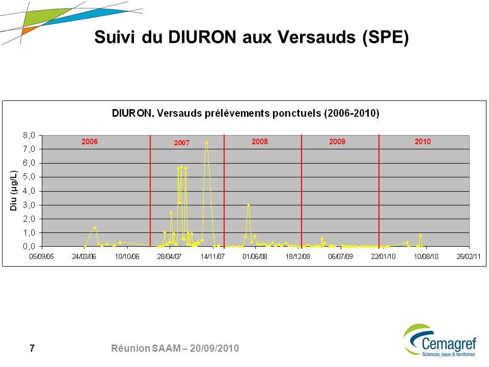 18 Réunion SAAM – 20/09/2010 Versauds 2009 – SBSE in situ