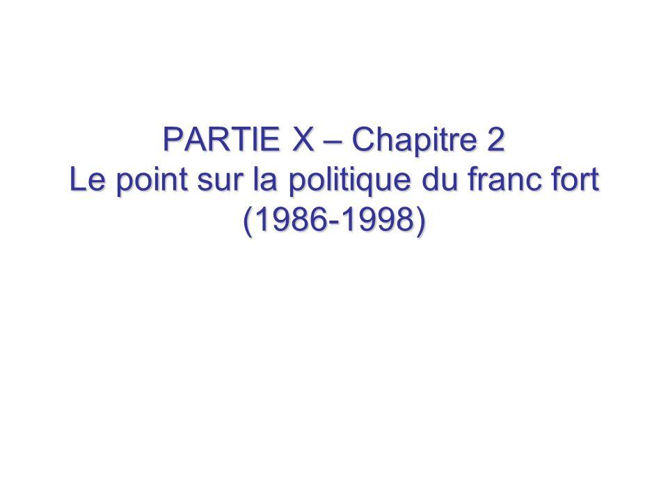 PARTIE X – Chapitre 2 Le point sur la politique du franc fort (1986-1998)