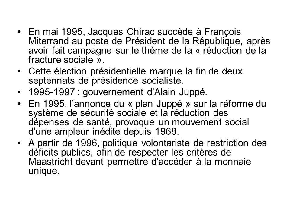 En mai 1995, Jacques Chirac succède à François Miterrand au poste de Président de la République, après avoir fait campagne sur le thème de la « réduct