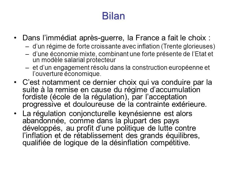 Bilan Dans limmédiat après-guerre, la France a fait le choix : –dun régime de forte croissante avec inflation (Trente glorieuses) –dune économie mixte