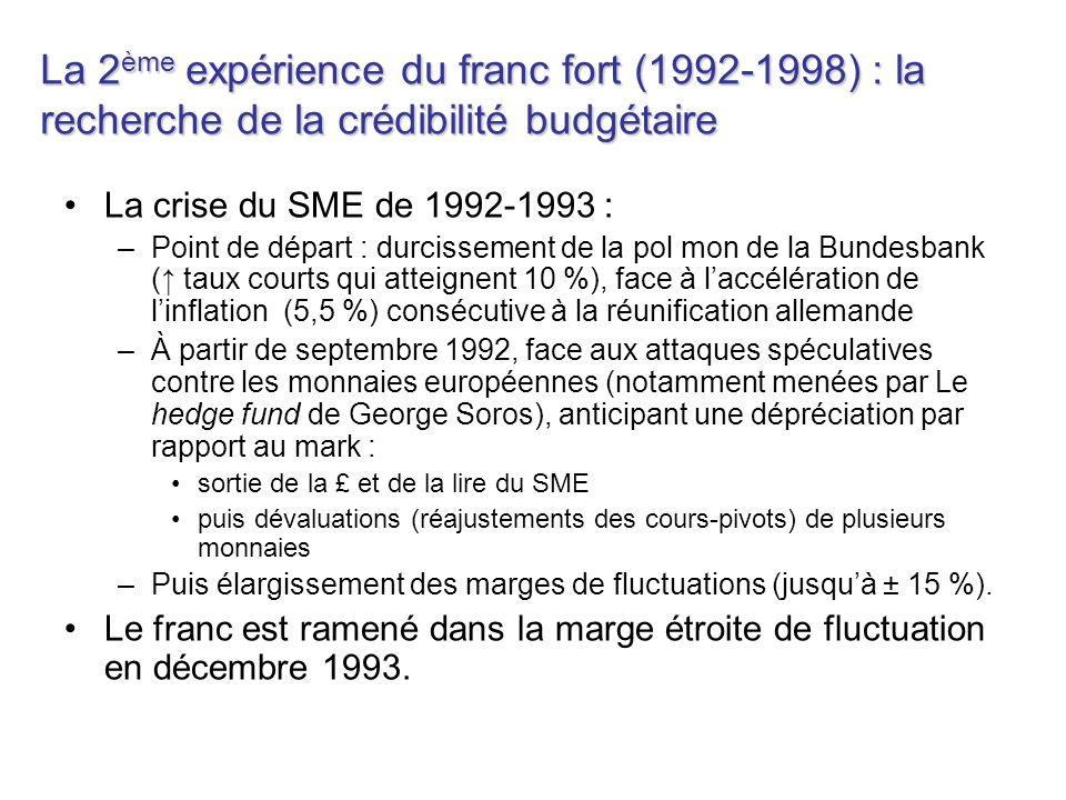 La 2 ème expérience du franc fort (1992-1998) : la recherche de la crédibilité budgétaire La crise du SME de 1992-1993 : –Point de départ : durcisseme