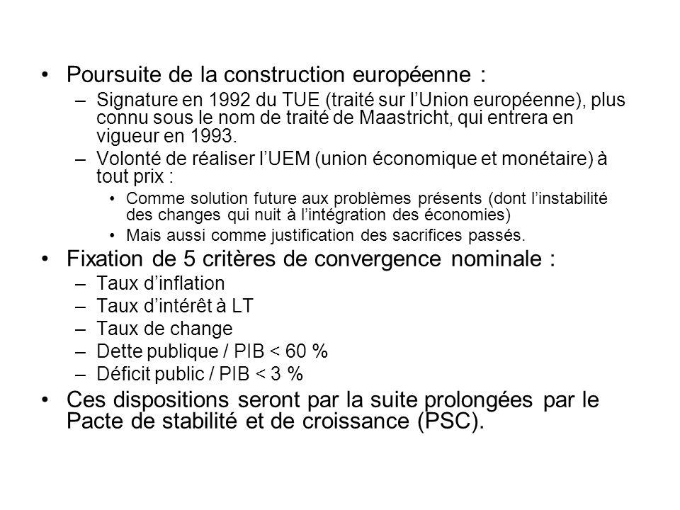 Poursuite de la construction européenne : –Signature en 1992 du TUE (traité sur lUnion européenne), plus connu sous le nom de traité de Maastricht, qu