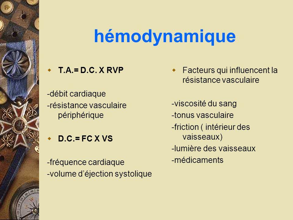 hémodynamique T.A.= D.C. X RVP -débit cardiaque -résistance vasculaire périphérique D.C.= FC X VS -fréquence cardiaque -volume déjection systolique Fa