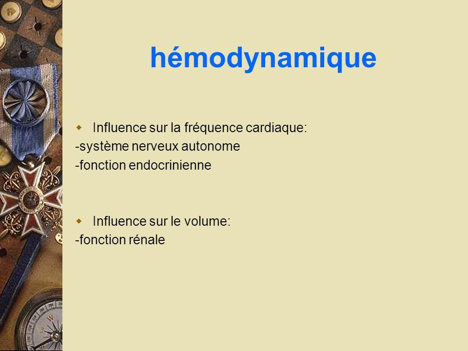 hémodynamique Influence sur la fréquence cardiaque: -système nerveux autonome -fonction endocrinienne Influence sur le volume: -fonction rénale