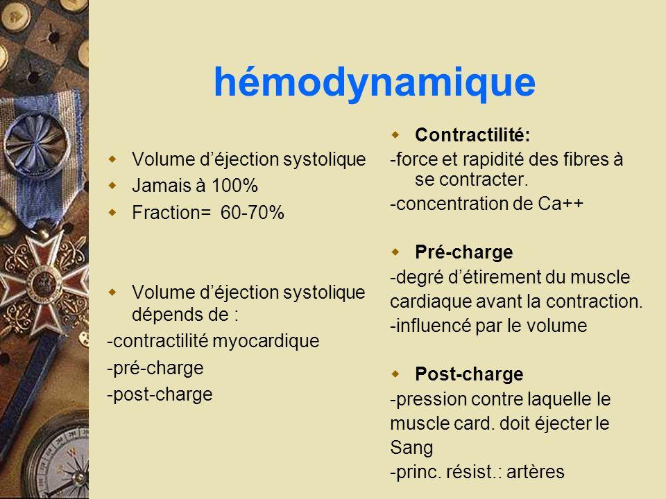 hémodynamique Volume déjection systolique Jamais à 100% Fraction= 60-70% Volume déjection systolique dépends de : -contractilité myocardique -pré-char