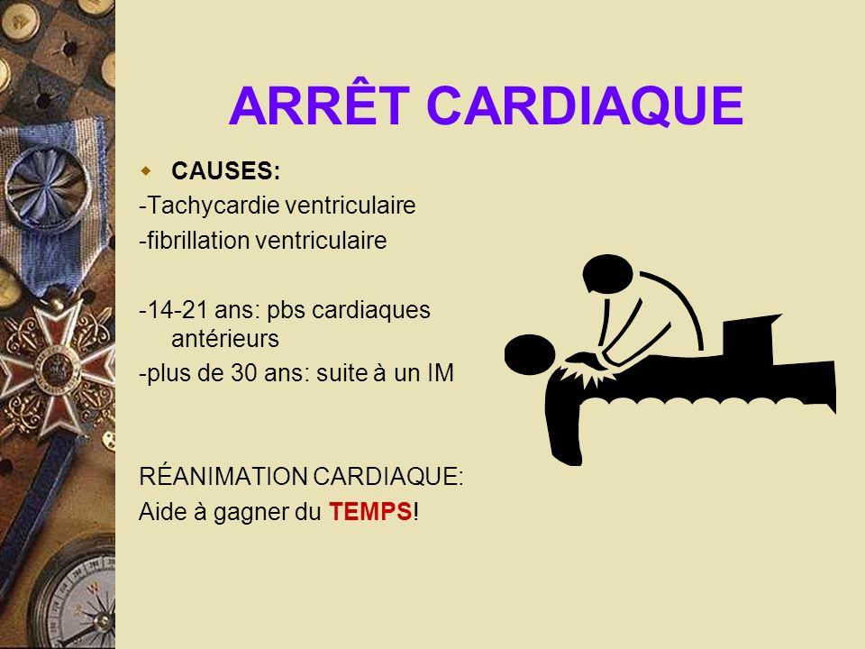 ARRÊT CARDIAQUE CAUSES: -Tachycardie ventriculaire -fibrillation ventriculaire -14-21 ans: pbs cardiaques antérieurs -plus de 30 ans: suite à un IM RÉ