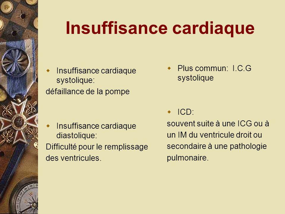 Insuffisance cardiaque Insuffisance cardiaque systolique: défaillance de la pompe Insuffisance cardiaque diastolique: Difficulté pour le remplissage d