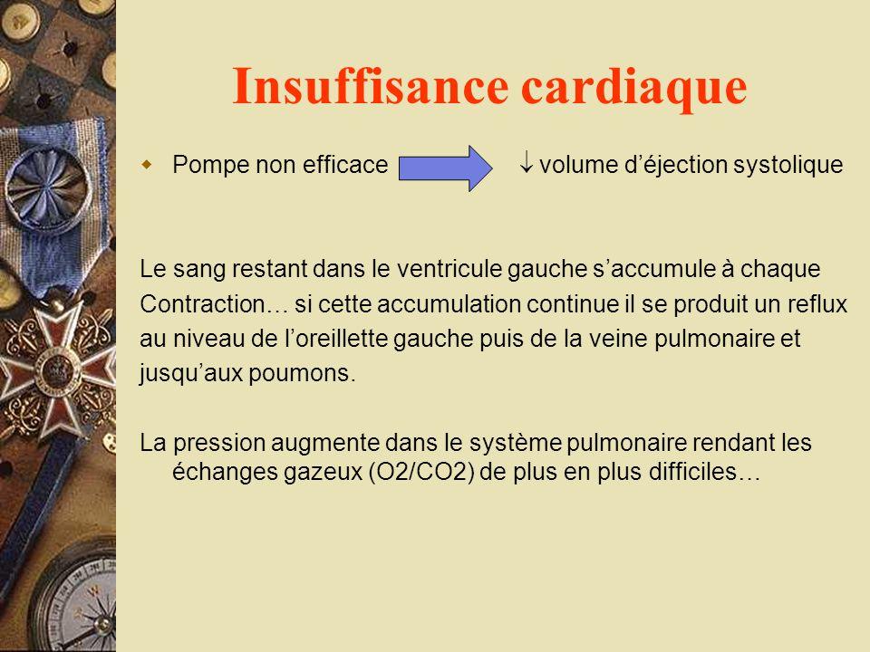 Insuffisance cardiaque Pompe non efficace volume déjection systolique Le sang restant dans le ventricule gauche saccumule à chaque Contraction… si cet