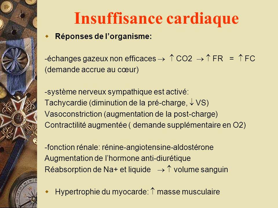 Insuffisance cardiaque Réponses de lorganisme: -échanges gazeux non efficaces CO2 FR = FC (demande accrue au cœur) -système nerveux sympathique est ac