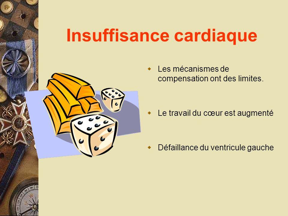 Insuffisance cardiaque Les mécanismes de compensation ont des limites. Le travail du cœur est augmenté Défaillance du ventricule gauche