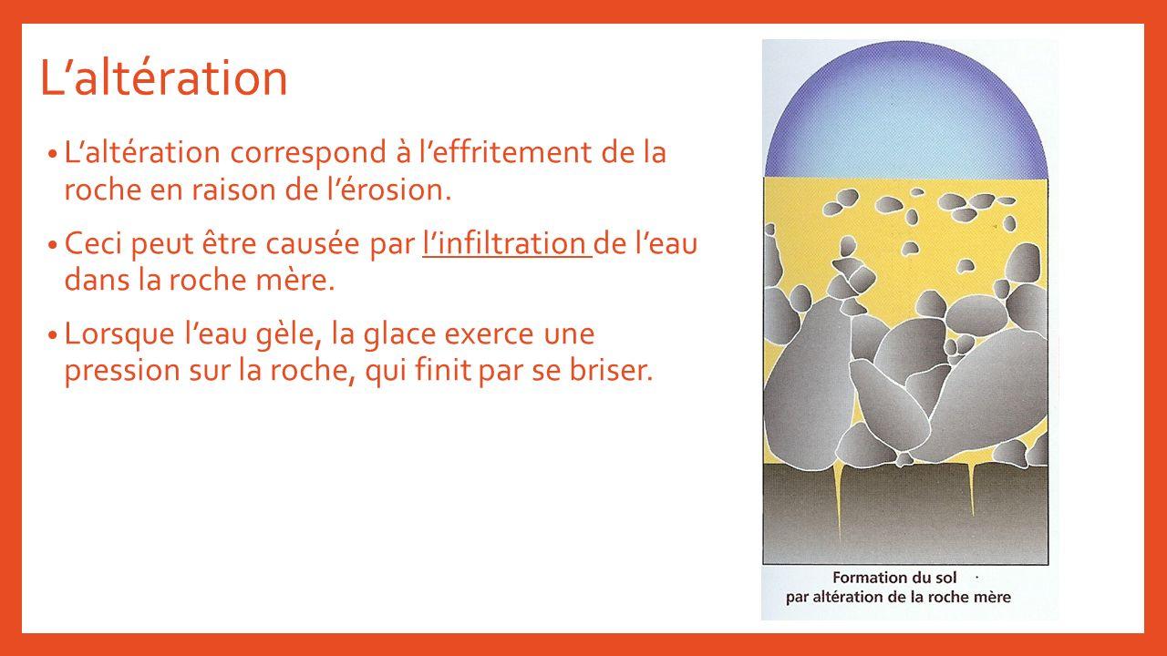Laltération Laltération correspond à leffritement de la roche en raison de lérosion. Ceci peut être causée par linfiltration de leau dans la roche mèr