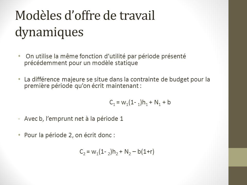 Modèles doffre de travail dynamiques On utilise la même fonction dutilité par période présenté précédemment pour un modèle statique La différence majeure se situe dans la contrainte de budget pour la première période quon écrit maintenant : C 1 = w 1 (1- 1 )h 1 + N 1 + b -Avec b, lemprunt net à la période 1 Pour la période 2, on écrit donc : C 2 = w 1 (1- 2 )h 2 + N 2 – b(1+r)