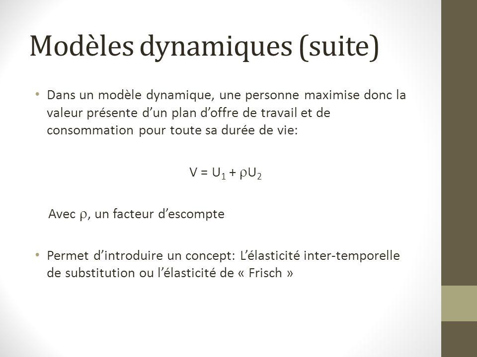 Modèles dynamiques (suite) Dans un modèle dynamique, une personne maximise donc la valeur présente dun plan doffre de travail et de consommation pour toute sa durée de vie: V = U 1 + U 2 Avec, un facteur descompte Permet dintroduire un concept: Lélasticité inter-temporelle de substitution ou lélasticité de « Frisch »