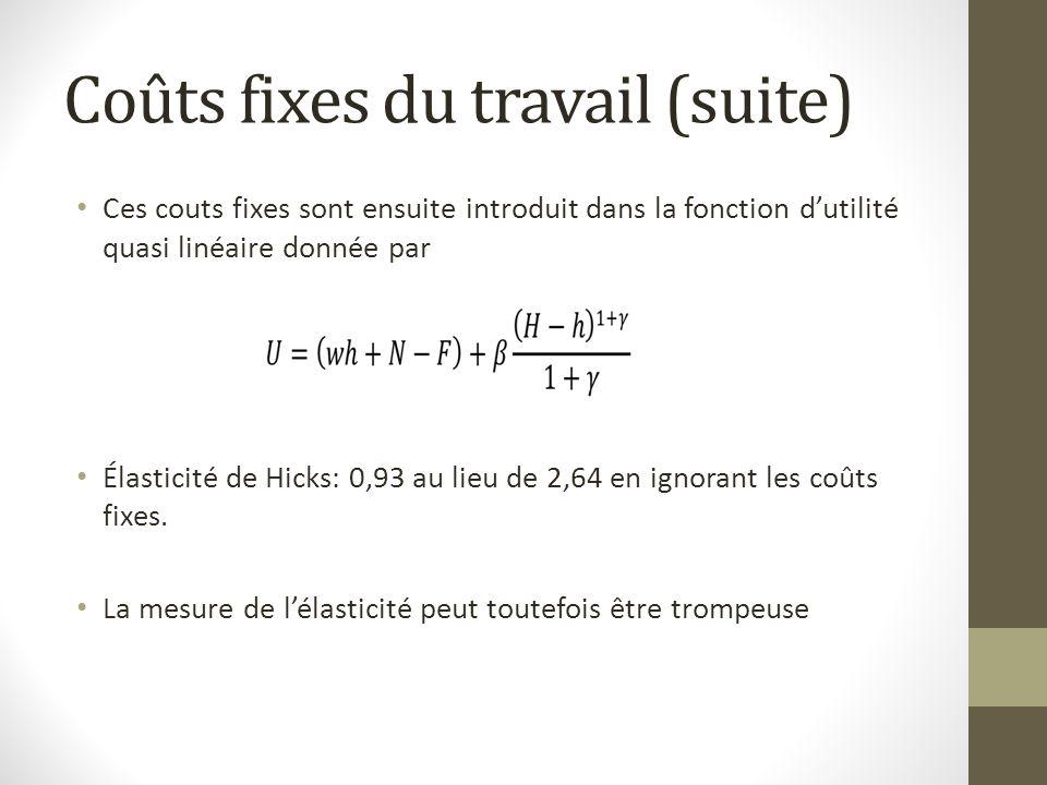 Coûts fixes du travail (suite) Ces couts fixes sont ensuite introduit dans la fonction dutilité quasi linéaire donnée par Élasticité de Hicks: 0,93 au lieu de 2,64 en ignorant les coûts fixes.