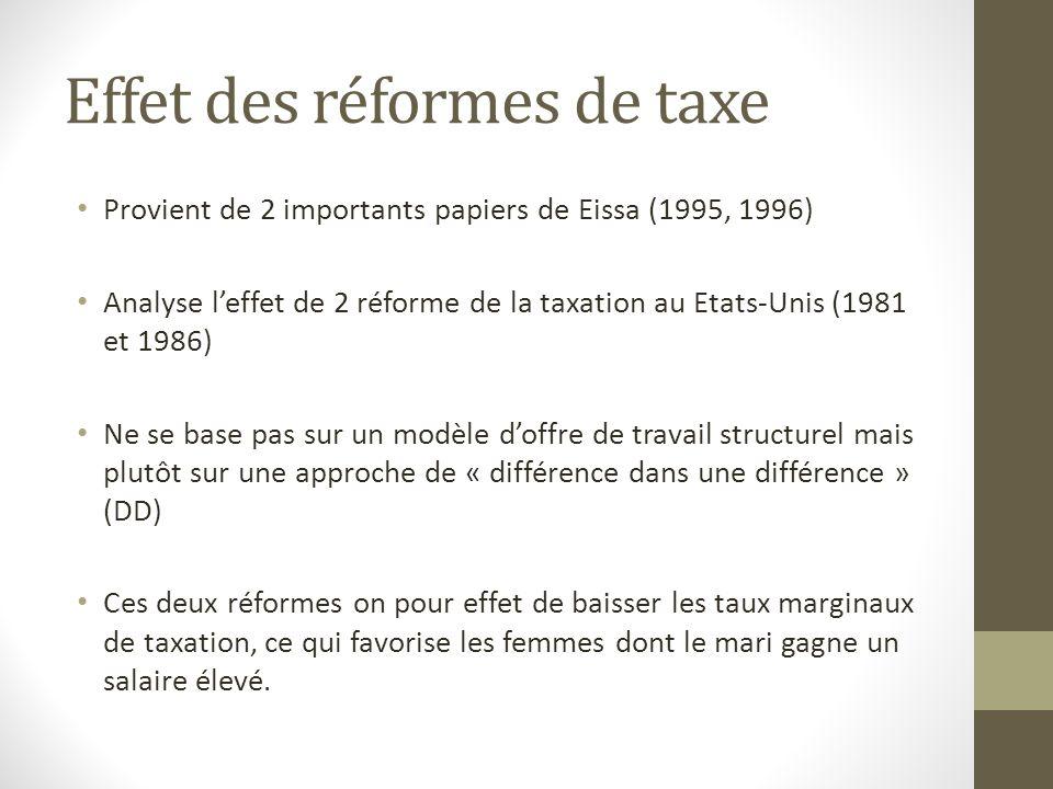 Effet des réformes de taxe Provient de 2 importants papiers de Eissa (1995, 1996) Analyse leffet de 2 réforme de la taxation au Etats-Unis (1981 et 1986) Ne se base pas sur un modèle doffre de travail structurel mais plutôt sur une approche de « différence dans une différence » (DD) Ces deux réformes on pour effet de baisser les taux marginaux de taxation, ce qui favorise les femmes dont le mari gagne un salaire élevé.