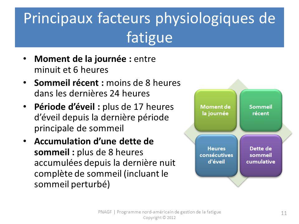 PNAGF | Programme nord-américain de gestion de la fatigue Copyright © 2012 11 Principaux facteurs physiologiques de fatigue Moment de la journée : ent
