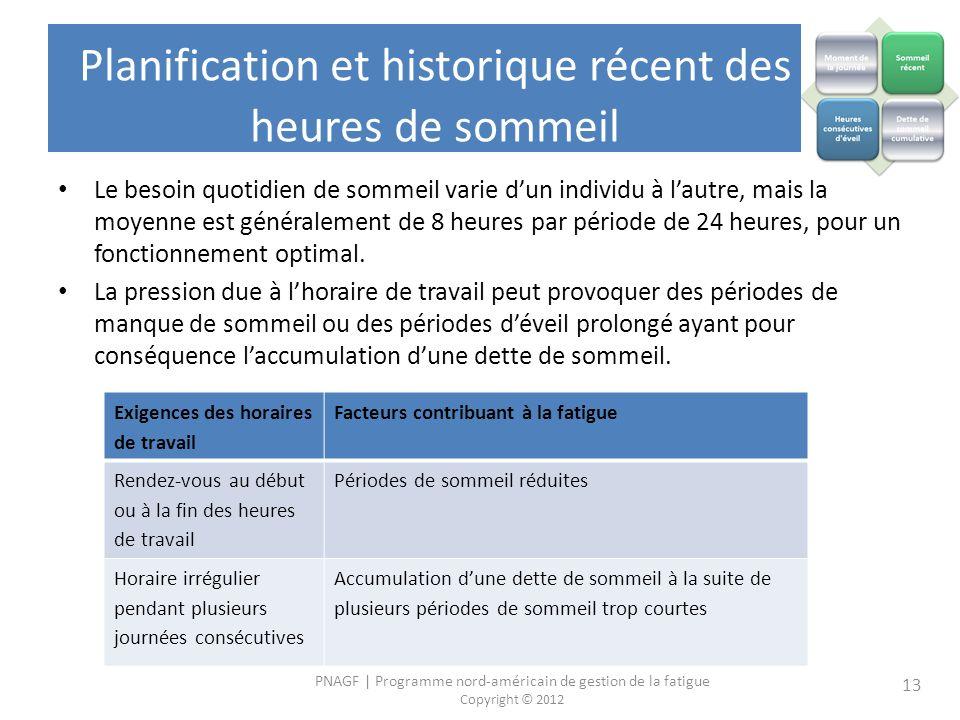 PNAGF | Programme nord-américain de gestion de la fatigue Copyright © 2012 13 Planification et historique récent des heures de sommeil Le besoin quoti