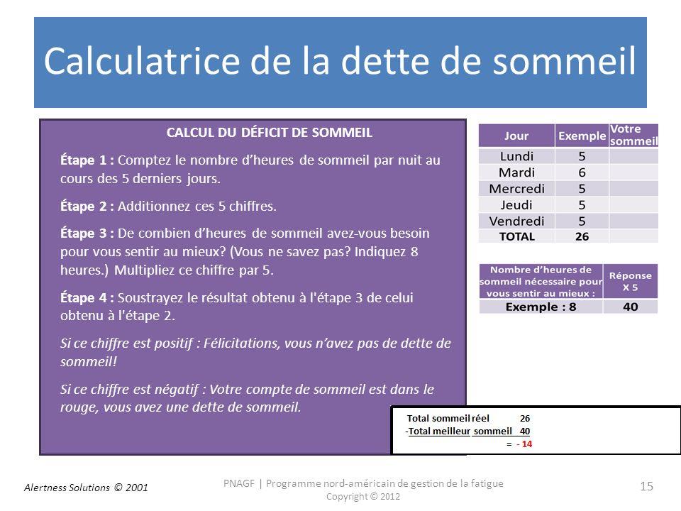 PNAGF | Programme nord-américain de gestion de la fatigue Copyright © 2012 15 Calculatrice de la dette de sommeil Alertness Solutions © 2001 CALCUL DU