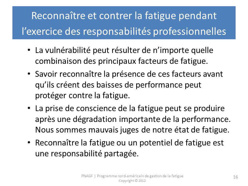 PNAGF | Programme nord-américain de gestion de la fatigue Copyright © 2012 16 Reconnaître et contrer la fatigue pendant lexercice des responsabilités professionnelles La vulnérabilité peut résulter de nimporte quelle combinaison des principaux facteurs de fatigue.