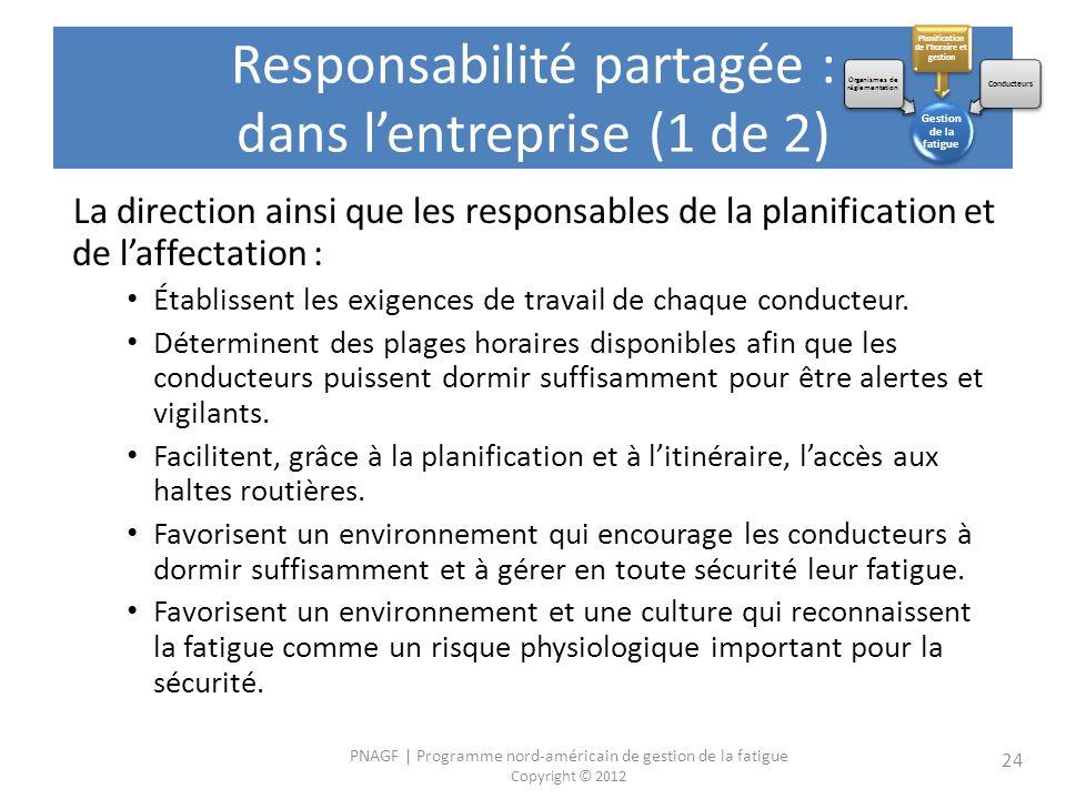 PNAGF | Programme nord-américain de gestion de la fatigue Copyright © 2012 24 Responsabilité partagée : dans lentreprise (1 de 2) La direction ainsi q