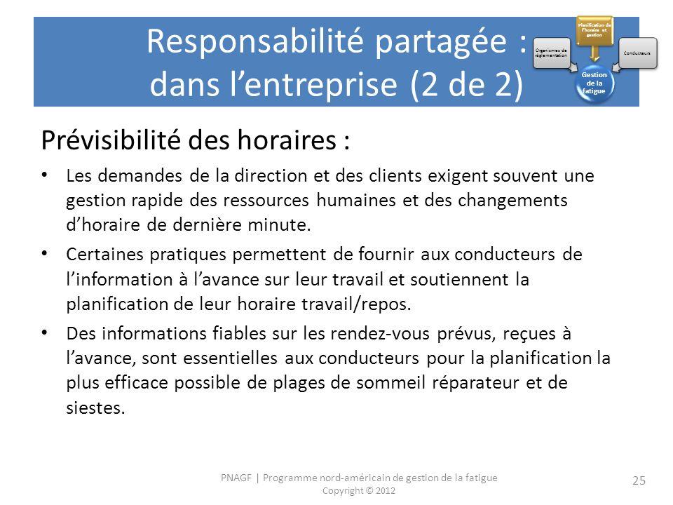 PNAGF | Programme nord-américain de gestion de la fatigue Copyright © 2012 25 Prévisibilité des horaires : Les demandes de la direction et des clients