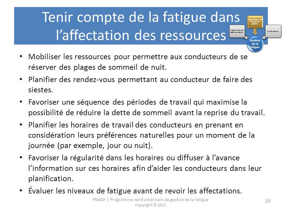 PNAGF | Programme nord-américain de gestion de la fatigue Copyright © 2012 26 Tenir compte de la fatigue dans laffectation des ressources Mobiliser les ressources pour permettre aux conducteurs de se réserver des plages de sommeil de nuit.