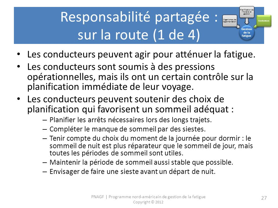 PNAGF | Programme nord-américain de gestion de la fatigue Copyright © 2012 27 Responsabilité partagée : sur la route (1 de 4) Les conducteurs peuvent agir pour atténuer la fatigue.