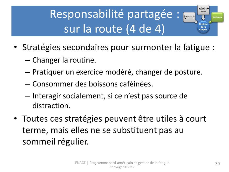 PNAGF | Programme nord-américain de gestion de la fatigue Copyright © 2012 30 Stratégies secondaires pour surmonter la fatigue : – Changer la routine.