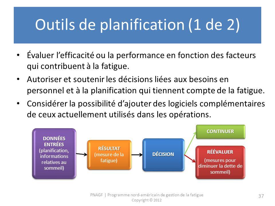 PNAGF | Programme nord-américain de gestion de la fatigue Copyright © 2012 37 Outils de planification (1 de 2) Évaluer lefficacité ou la performance en fonction des facteurs qui contribuent à la fatigue.