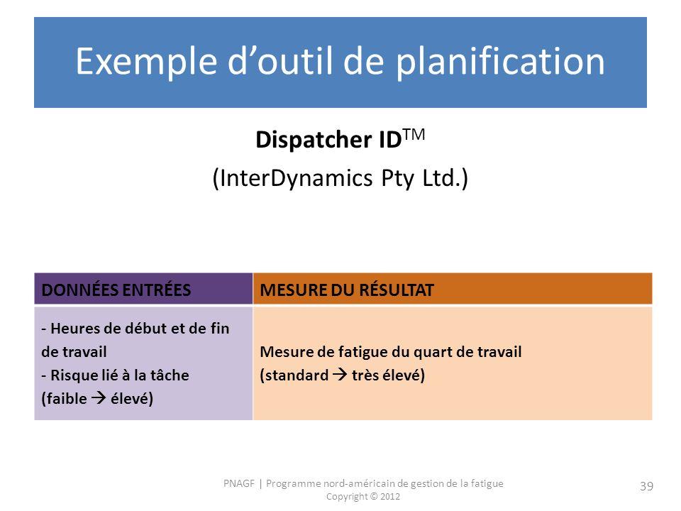 PNAGF | Programme nord-américain de gestion de la fatigue Copyright © 2012 39 Exemple doutil de planification Dispatcher ID TM (InterDynamics Pty Ltd.