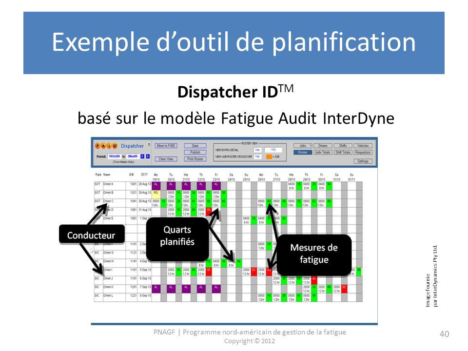 PNAGF | Programme nord-américain de gestion de la fatigue Copyright © 2012 40 Exemple doutil de planification Dispatcher ID TM basé sur le modèle Fatigue Audit InterDyne Image fournie par InterDynamics Pty Ltd.