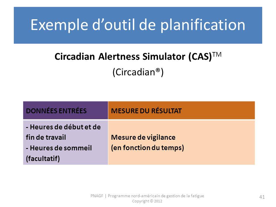 PNAGF | Programme nord-américain de gestion de la fatigue Copyright © 2012 41 Exemple doutil de planification Circadian Alertness Simulator (CAS) TM (
