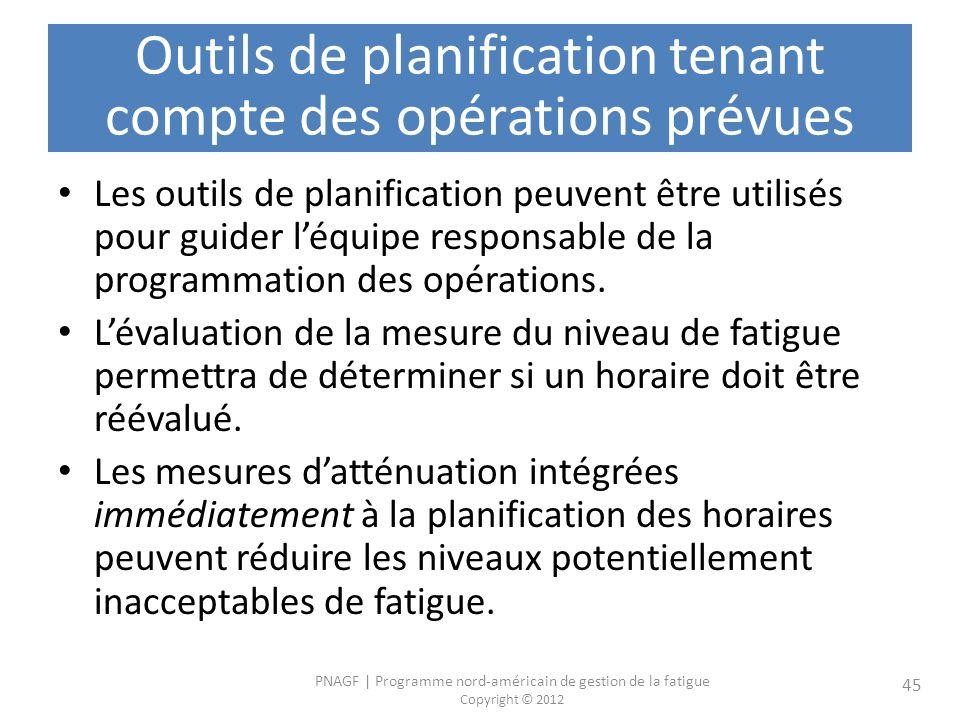 PNAGF | Programme nord-américain de gestion de la fatigue Copyright © 2012 45 Outils de planification tenant compte des opérations prévues Les outils