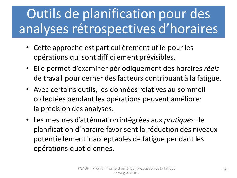 PNAGF | Programme nord-américain de gestion de la fatigue Copyright © 2012 46 Outils de planification pour des analyses rétrospectives dhoraires Cette approche est particulièrement utile pour les opérations qui sont difficilement prévisibles.