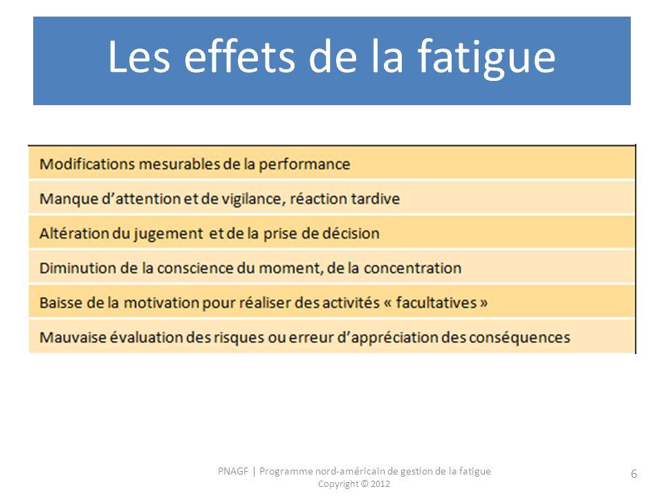 PNAGF | Programme nord-américain de gestion de la fatigue Copyright © 2012 6 Les effets de la fatigue