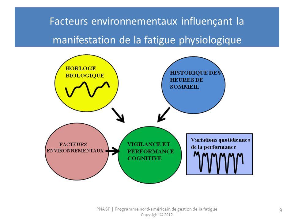 PNAGF | Programme nord-américain de gestion de la fatigue Copyright © 2012 9 Facteurs environnementaux influençant la manifestation de la fatigue physiologique