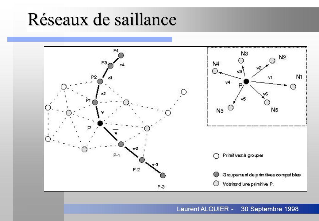 30 Septembre 1998Laurent ALQUIER - Réseaux de saillance