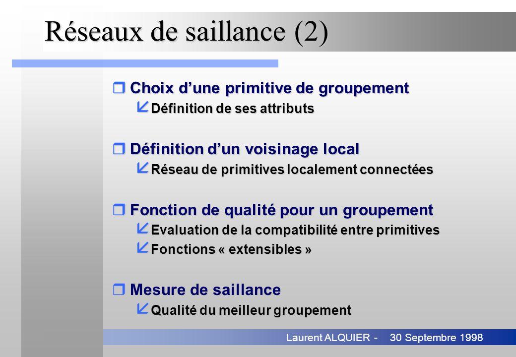 30 Septembre 1998Laurent ALQUIER - Réseaux de saillance (2) rChoix dune primitive de groupement å Définition de ses attributs rDéfinition dun voisinag