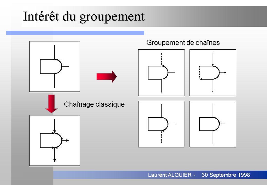 30 Septembre 1998Laurent ALQUIER - Intérêt du groupement Chaînage classique Groupement de chaînes