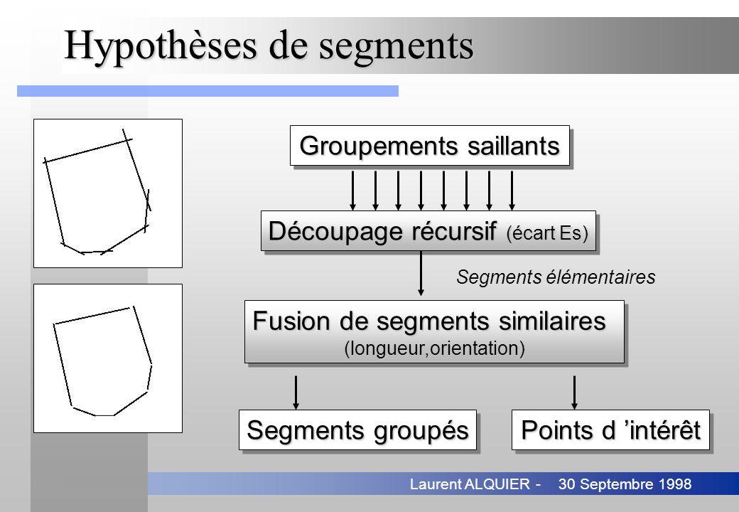 30 Septembre 1998Laurent ALQUIER - Hypothèses de segments Groupements saillants Points d intérêt Découpage récursif (écart Es) Fusion de segments simi
