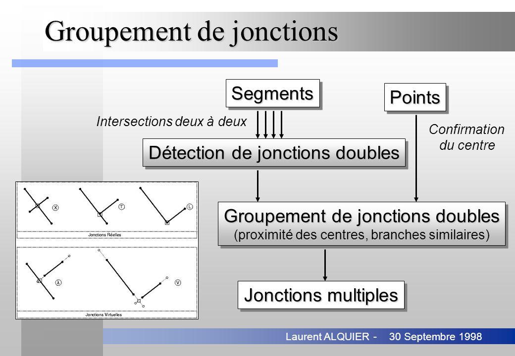 30 Septembre 1998Laurent ALQUIER - Groupement de jonctions SegmentsSegments PointsPoints Détection de jonctions doubles Groupement de jonctions double