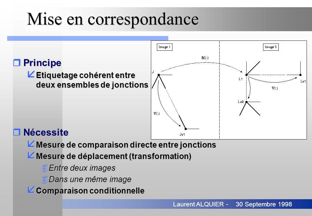 30 Septembre 1998Laurent ALQUIER - Mise en correspondance rPrincipe å Etiquetage cohérent entre deux ensembles de jonctions rNécessite å Mesure de com