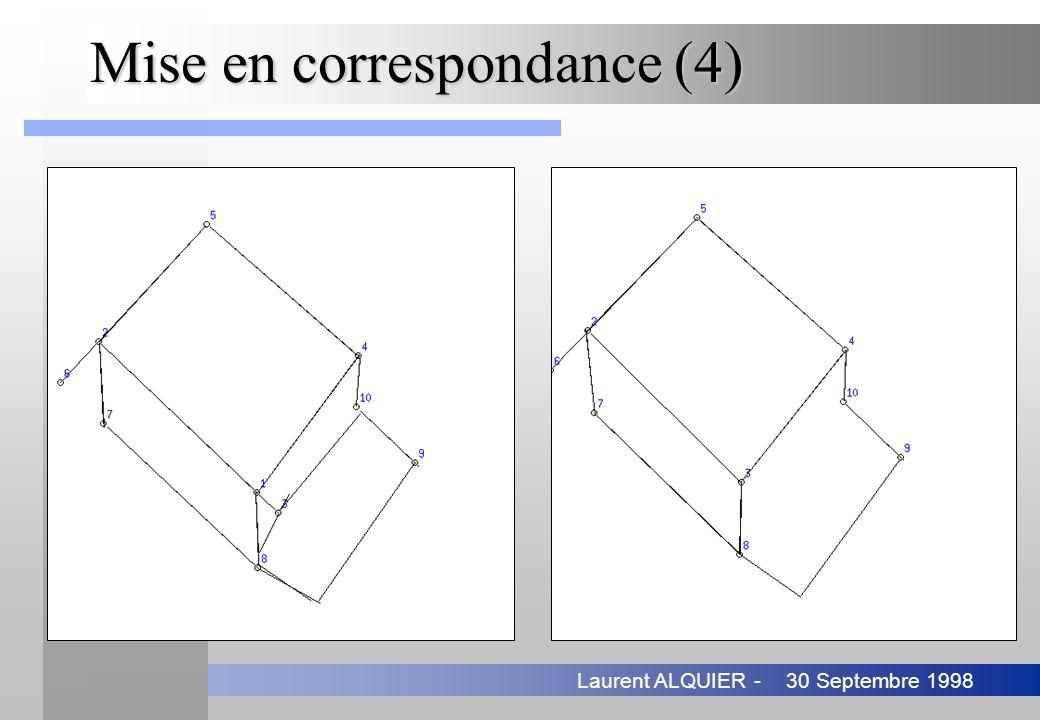 30 Septembre 1998Laurent ALQUIER - Mise en correspondance (4)