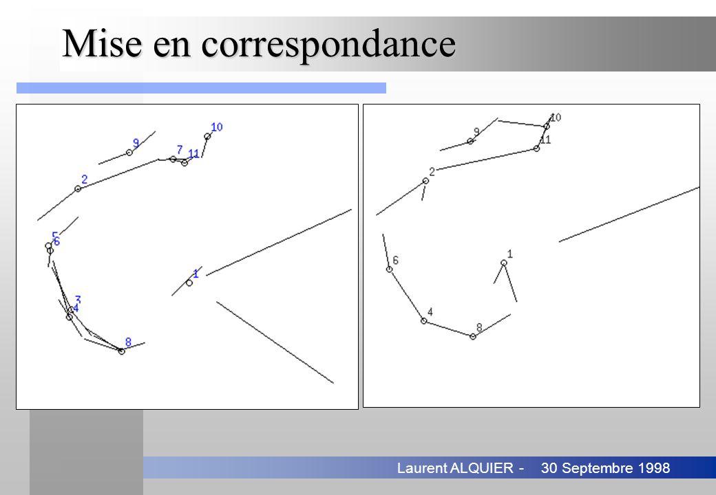 30 Septembre 1998Laurent ALQUIER - Mise en correspondance